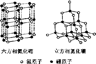 六方氮化硼润滑性为什么那么好
