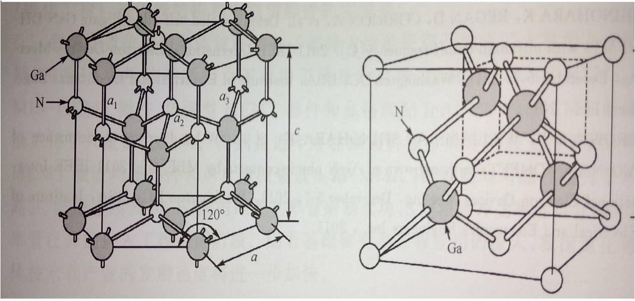 六方氮化物粉体类型有哪些