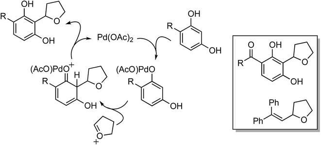 四氢呋喃之四氢呋喃THF的用途有什么的