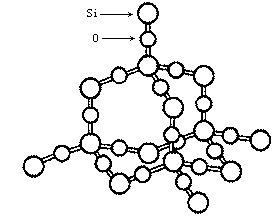 二氧化硅晶体结构,氧化锆晶体结构