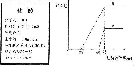 硼砂之盐酸溶液标定方法