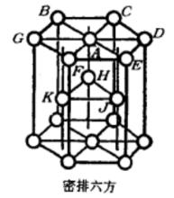 密排六方晶胞是什么